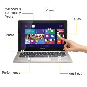 Laptop ASUS VivoBook_D