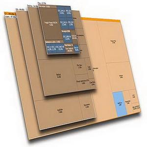 Cara Mengetahui Kapasitas Hard Disk pada Komputer Windows_B