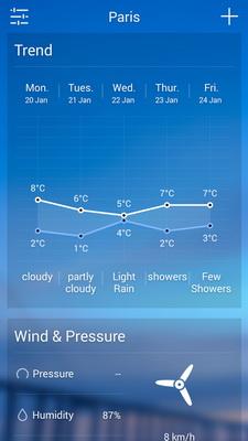 Ramalan Cuaca Pada Layar Dengan Solo Weather Android_C