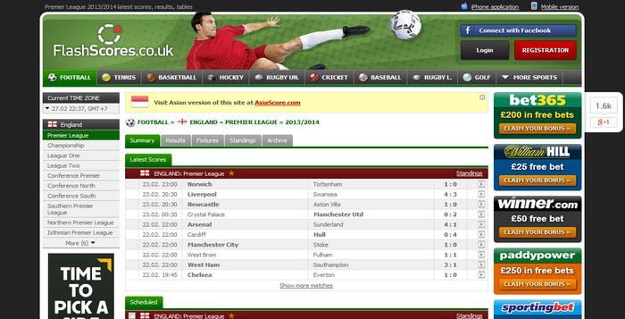 Website Online Terbaik Melihat Hasil Pertandingan Sepabola_D