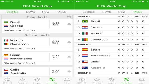 Android Dan Iphone Terbaru Skor Sepakbola Piala Dunia_C
