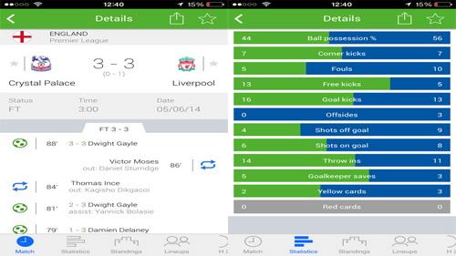 Android Dan Iphone Terbaru Skor Sepakbola Piala Dunia_J