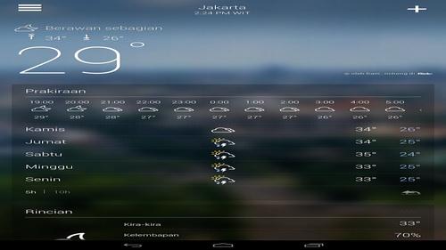 Aplikasi Dan Widget Ramalan Cuaca Terbaik Gratis Android_B