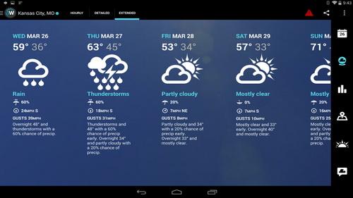Aplikasi Dan Widget Ramalan Cuaca Terbaik Gratis Android_E