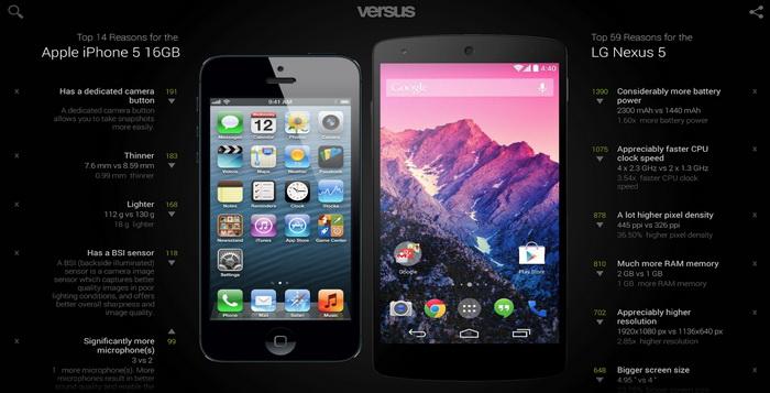 Aplikasi Membandingkan Spesifikasi Gadget Smartphone Android_A