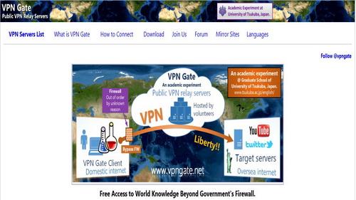 Software Gratis untuk Akses Situs Atau Website Yang Di Blokir_A