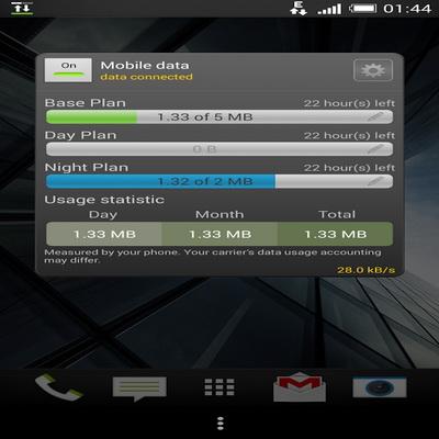 Aplikasi Android Untuk Membatasi Penggunaan Internet_C