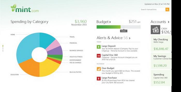 gratis-mengelola-keuangan-keluarga-online-aplikasi-mint-a