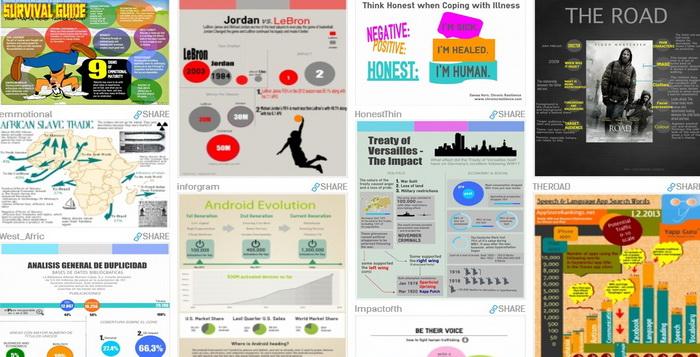 Membuat Sendiri Infographic Online Terbaik Tanpa Software
