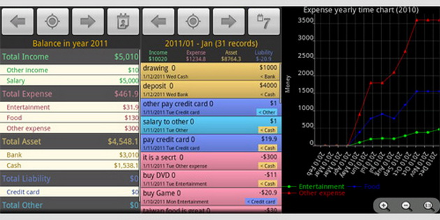 Aplikasi Android Untuk Mengelola Keuangan daily-money