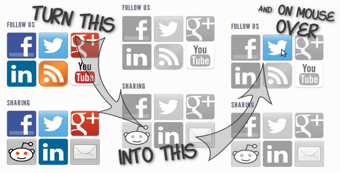 7 Plugin Sosial Media Wordpress Terbaik Dan Gratis